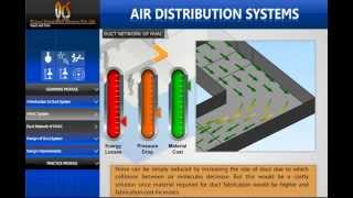 Part-1, What is HVAC, How does HVAC system work, Design of HVAC Systems,animation