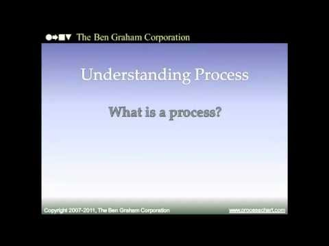 process - http://www.processchart.com -- Understanding Processes -- Answers the question,