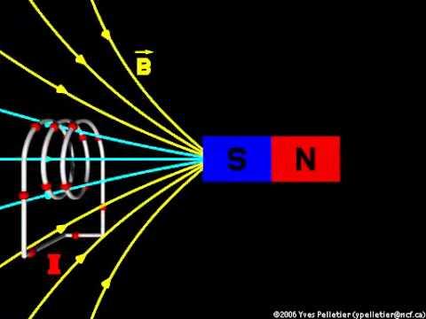 Elektromagnetische Induktion 2