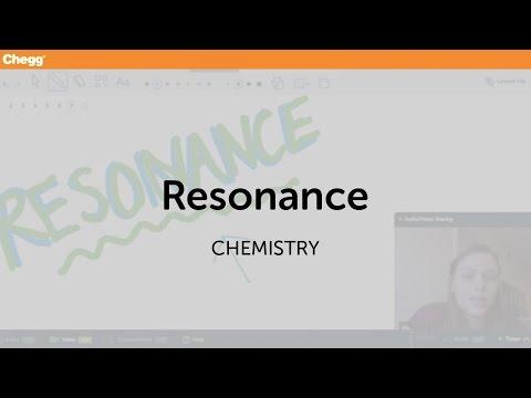 How to write resonance essay in english