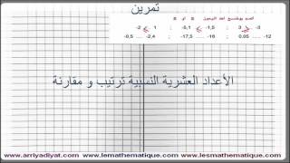 أولى إعدادي - الأعداد العشرية النسبية -تقديم - ترتيب - مقارنة : تمرين 5