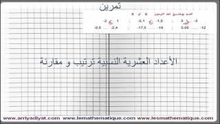 أولى إعدادي - الأعداد العشرية النسبية -تقديم - ترتيب - مقارنة : تمرين 5