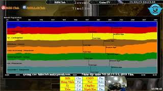 4vs4 Random | BiBi Club vs GameTV | Ngày: 22-02-2018. BLV: Có Bình Luận