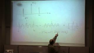 Dynamics, Noise&Vibration - Ch. 8 - Delta Function&Convolution Examples