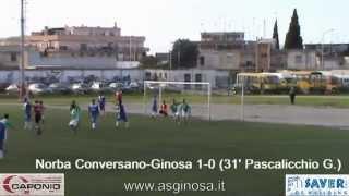 Preview video <strong>Norba CONVERSANO-GINOSA 3-0 Ginosini e arbitro in giornata negativa</strong>