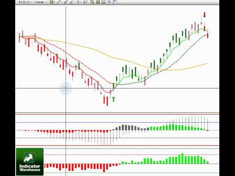 Z5 forex scalping system