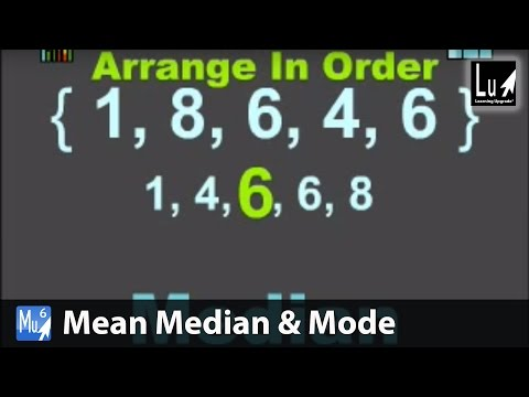Mean, Median and Mode Song