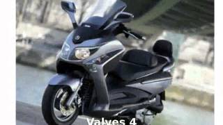 8. 2010 SYM RV 200 Features