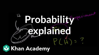 8. Probability explained | Independent and dependent events | Probability and Statistics | Khan Academy