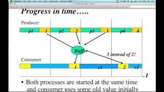 Operating Systems - Lecture 6