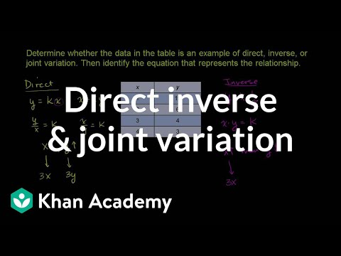 Recognizing Direct Inverse Variation Table Video Khan Academy