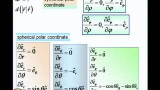 Mod-07 Lec-24 Potentials Gradients Fields(ii)