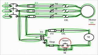 ✅ start stop motor control wiring videos motor control circuit diagram start stop 3 wire control · hgl tech electric jul 13th 2016 09 07pm pst duration 00 00 36 2 1k views 0 comments