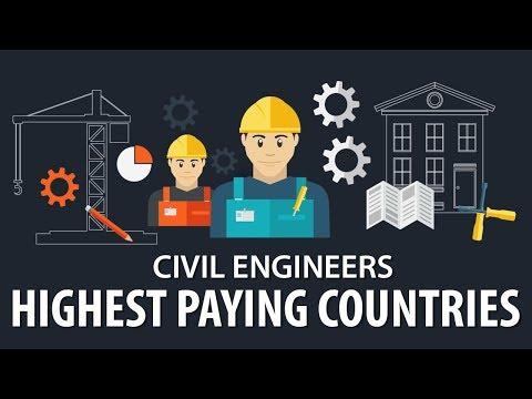 Los 10 países donde los ingenieros civiles tienen los salarios más altos | Ingeniería en la Red