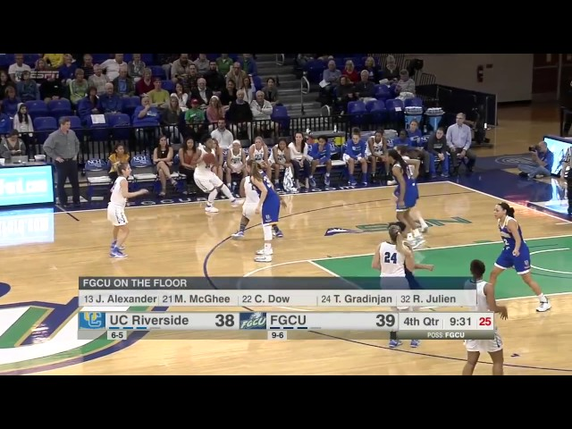 ESPN College Basketball highlights: UC-Riverside at Florida Gulf Coast (FGCU)