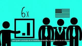 Sistema Nacional de Emprego – Importância da Capacitação