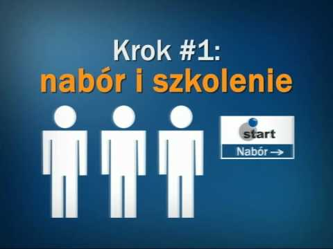 START-Programm zur Förderung des Unternehmertums