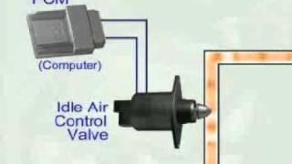 9. Idle Air Control Valve