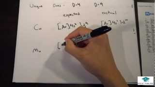 MCAT Chemistry Lecture: Electron Configuration Of Transition Metals (D Block)