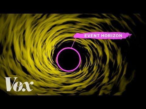 科學家對黑洞的研究終於會有突破性發現,有史以來第一張「黑洞真面目」照片讓大家都等不及了!