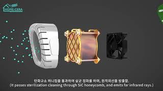 video thumbnail HomeCera Shoes Dryer S200 - WHITE youtube