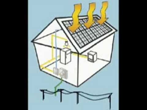 Solar Power for your Home – Free Electricity