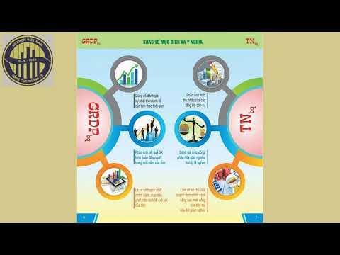 Infographic về GRDP