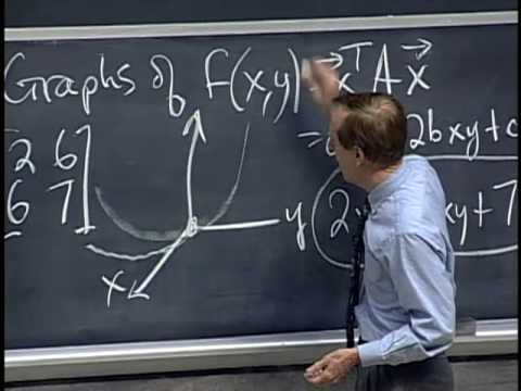 Lec 27 | MIT 18.06 Linear Algebra, Spring 2005