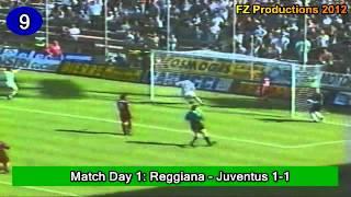 Christian Vieris Treffer in der Serie A