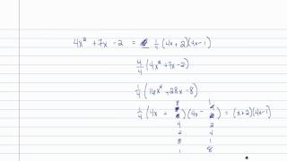 Intermediate Algebra - A Brief Review of Multiplying and Factoring Polynomials (Part C)