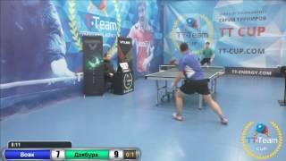 Вовк В. vs Дзябура А.