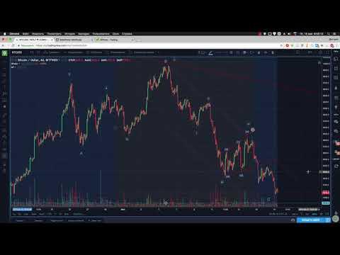 Ежедневный анализ цены биткоина 18.05.2018 - DomaVideo.Ru