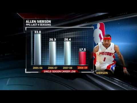 Allen Iverson SIGNED with Memphis Grizzlies ESPN NBA !!!!