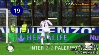 Alle Serie A Treffer des Edinson Cavani