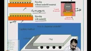 Mod-02 Lec-10 Wire Bonding, TAB And Flipchip-2; Tutorials