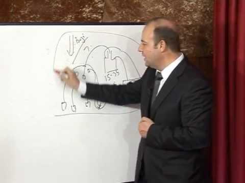 Motor Dersleri Ateşleme Sistemi