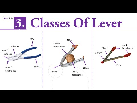 What is called Lever? - What are levers used for?