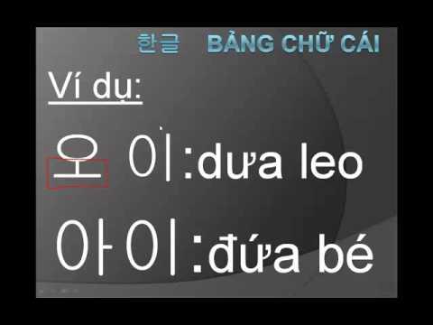 Hoc tieng Han Quoc_Bang chu cai phan 1_clip0