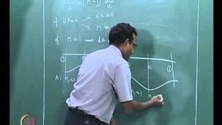 Mod-01 Lec-27 Lecture 27