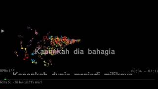 Video Karaoke Sikecil Rita Sugiarto No Vocal HQ Audio MP3, 3GP, MP4, WEBM, AVI, FLV Desember 2018