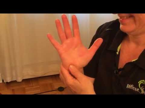 Allergy relief with reflexology