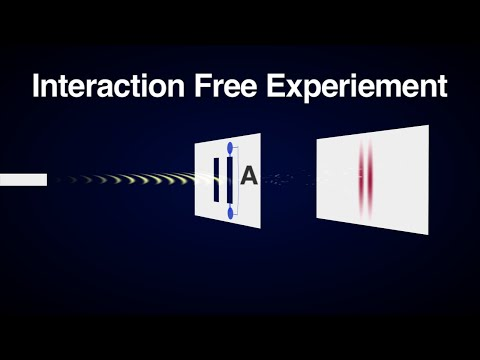 An Interaction-Free Quantum Experiment