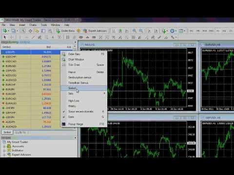 Broker vs trader difference