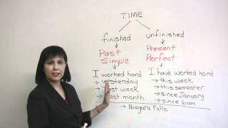 Past Simple or Present Perfect?, Learn English with Rebecca