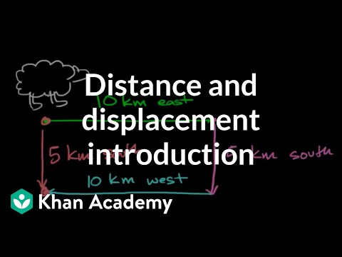 Distance And Displacement Introduction Video Khan Academy