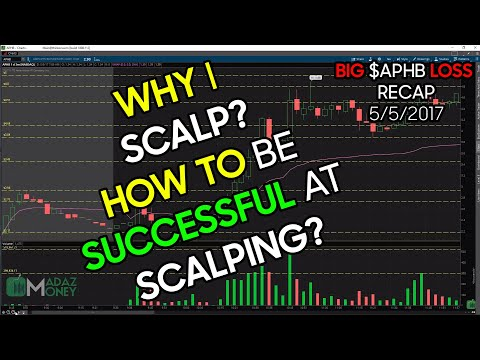 Why I Scalp? How To Be Successful at Scalping - Rules I Broke on $APHB Loss