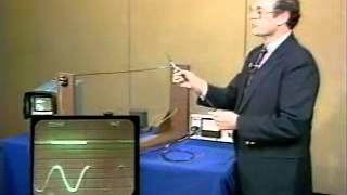Chapter 1.4.1 (demo Only): Magnetic Field Of A Line Current