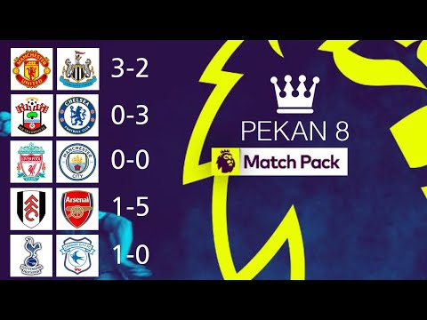 Cuplikan Pertandingan Liga Inggris Pekan ke 8 // Hasil Bola Tadi Malam