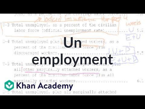 Unemployment (video) | Current economics | Khan Academy