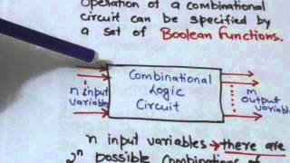COMBINATIONAL CIRCUIT-INTRODUCTION(DIGITAL SYSTEM-28)